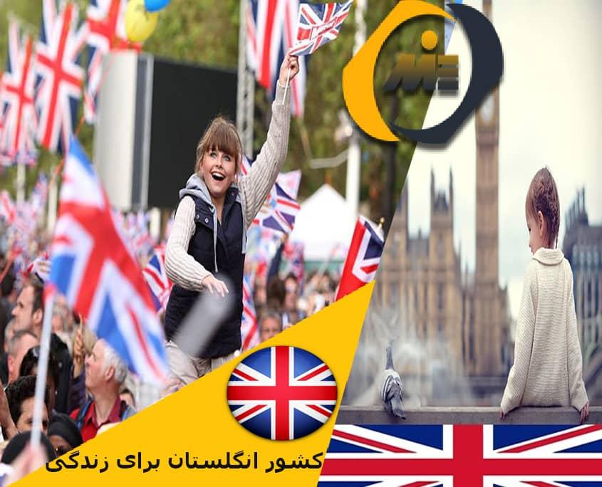 کشور انگلستان برای زندگی.شاخص