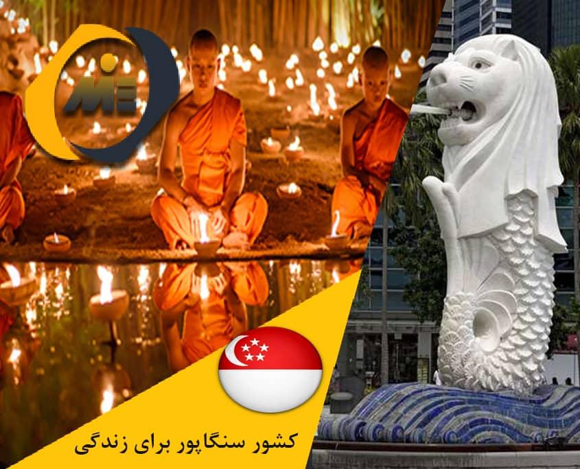کشور سنگاپور برای زندگی. شاخص
